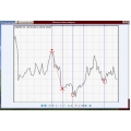 [Forex tool available]Fibonacci Lines Analyser